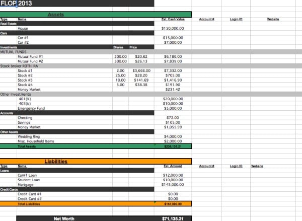 Financial life on one page Spreadsheet