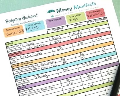 Budgeting Sheets Template from seedtime.com