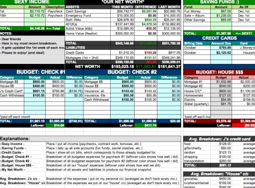 financial snapshot and budgeting spreadsheet