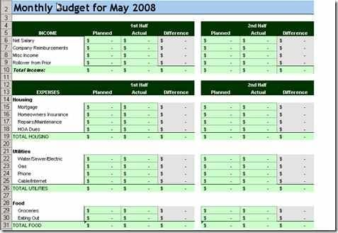 10 Free Household Budget Spreadsheets For 2020