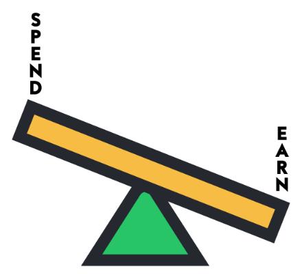 The SeeSaw principle