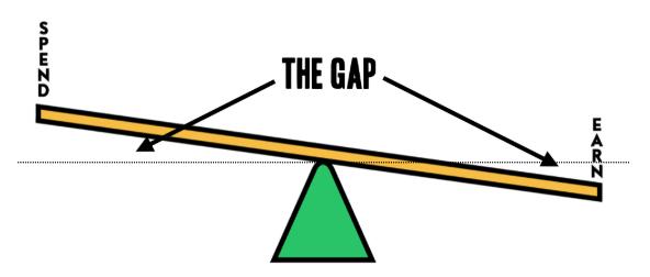 Flipping the gap